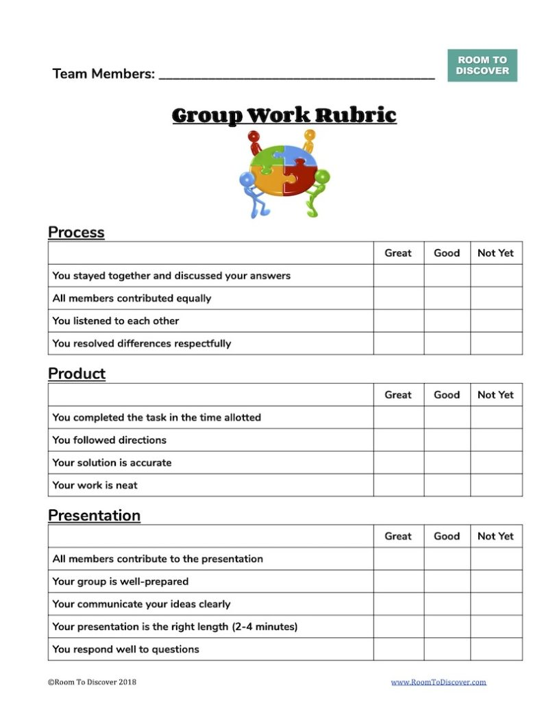 Group work rubric used for project-based math: breaks down expectations into process, product, and presentation