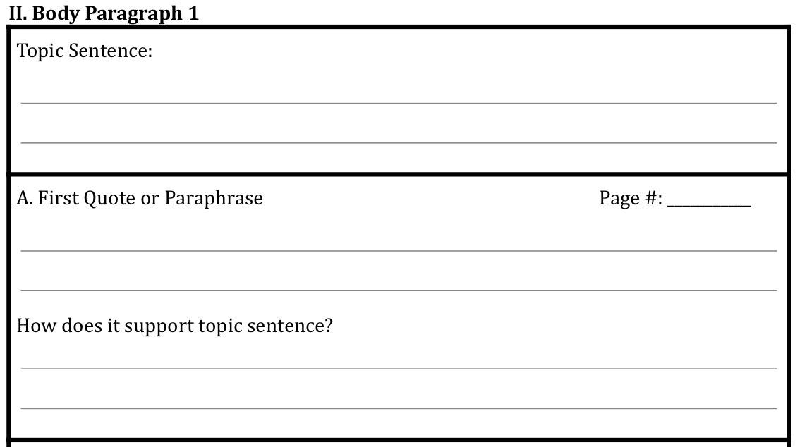 Five Paragraph Essay Outline Graphic Organizer