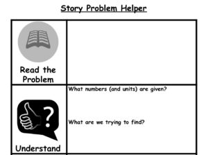 Graphic organizer uses Polya's four-step process to help students understand and solve story problems and word problems