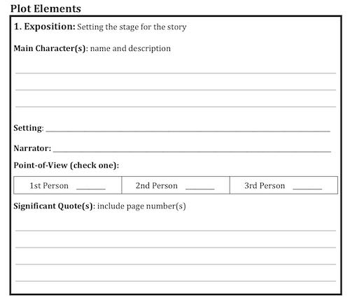 Organizer that helps students work in groups to analyze a short story