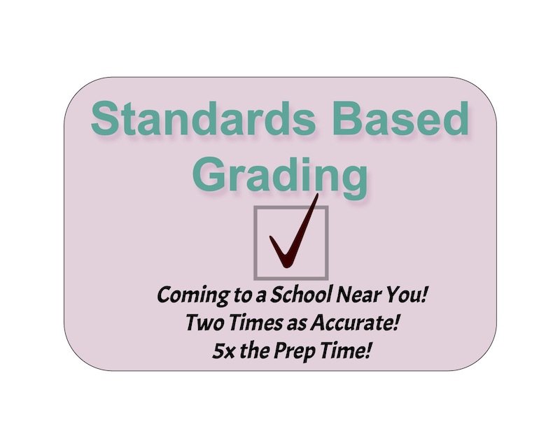 Standards Based Grading brings standardized testing to the your daily classroom experience