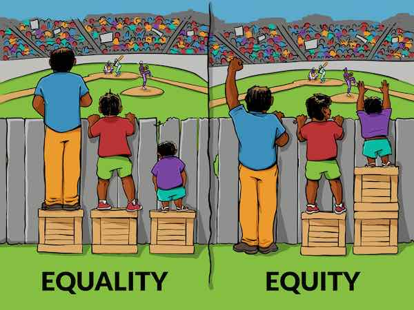 Grades may support equality without supporting equity