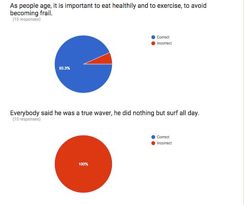 Google form quiz results by question