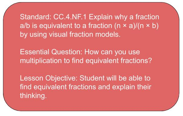 Learning Objective compared to standard and essential question