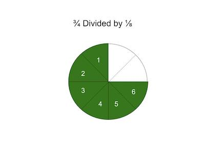 fraction visual model showing a fraction divided by a fraction