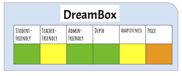 Rating of DreamBox as an adaptive learning platform