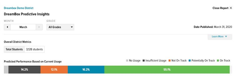 dreambox adaptive learning platform predictive insights administrator dashboard