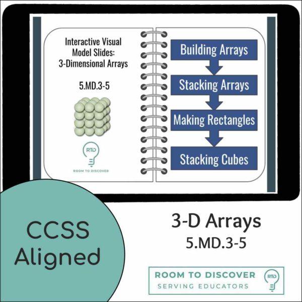 Area and Volume Activities | Digital 3D Arrays Visual Models-2