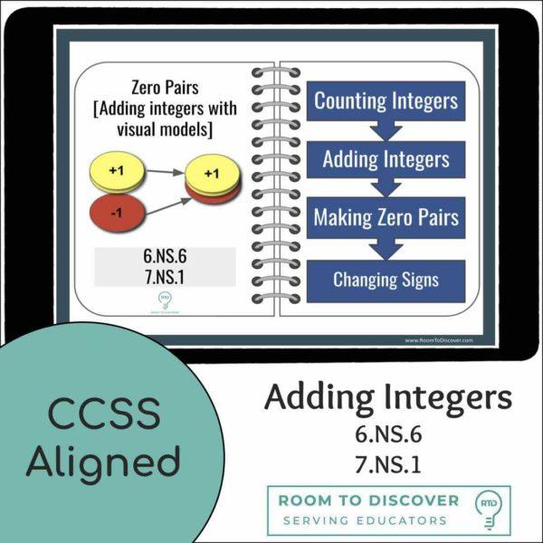 Adding Integers | Interactive Digital Visual Models-4
