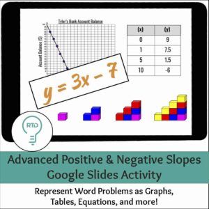 Positive and Negative Slope Advanced Word Problem Activities | Digital and Print Options