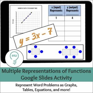 Representing Functions Word Problem Activities (Digital and Print)