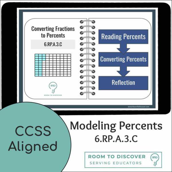 Converting Fractions to Percents| Interactive Digital Visual Models-3