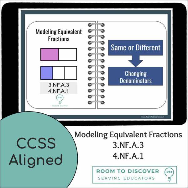 Modeling Equivalent Fractions | Interactive Digital Visual Models-3