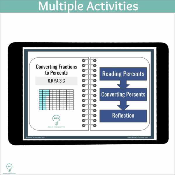 Converting Fractions to Percents  Interactive Digital Visual Models-5