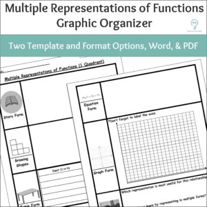 Multiple Representations of Functions | Math Graphic Organizer