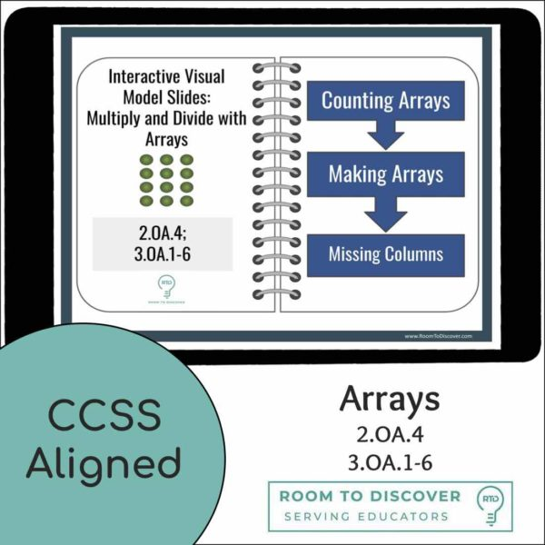 Multiplication and Division with Arrays Activities | Digital Visual Models-3