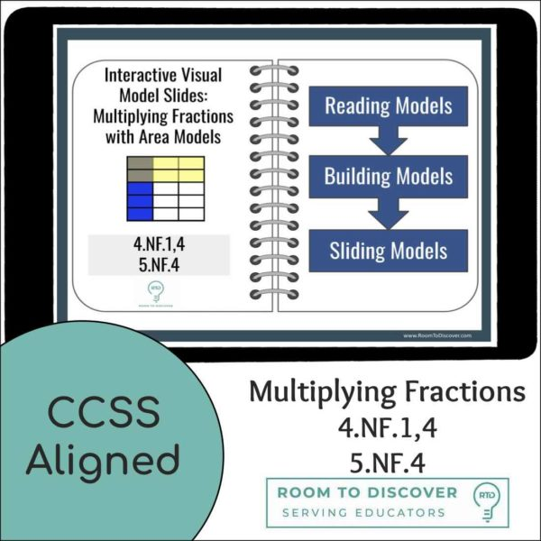 Multiplying Fractions with Area Models Activities | Interactive Google Slides-2