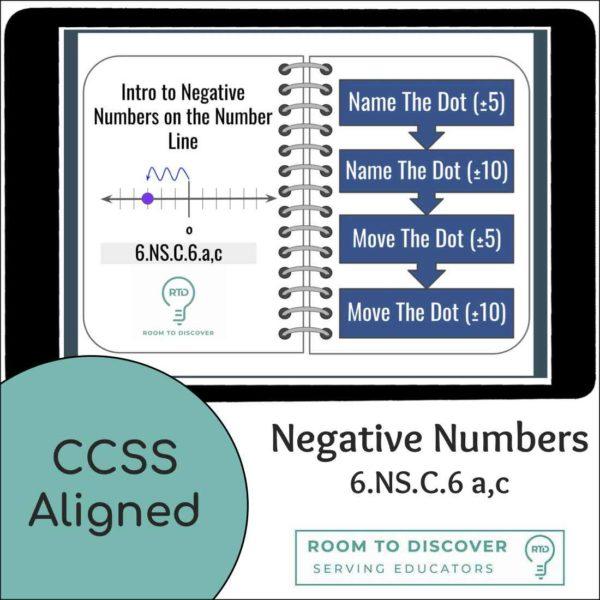 Negative Numbers on a Number Line   Digital Visual Models-3