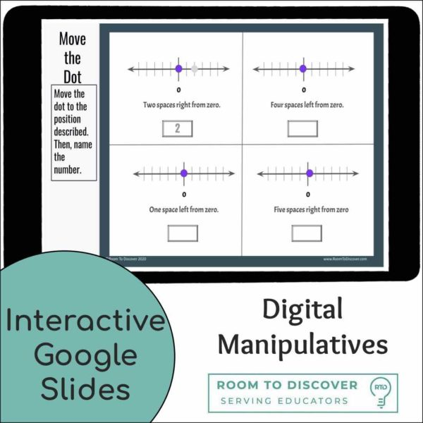Negative Numbers on a Number Line   Digital Visual Models-2
