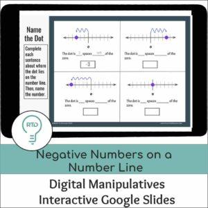Negative Numbers on a Number Line | Digital Visual Models