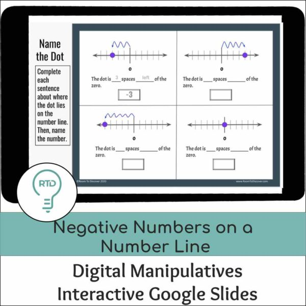 Negative Numbers on a Number Line   Digital Visual Models