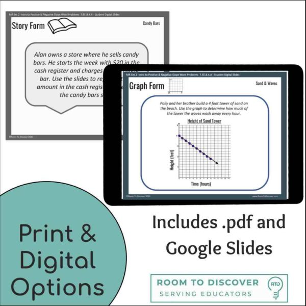 Positive and Negative Slope Word Problem Activities | Digital and Print Options-3