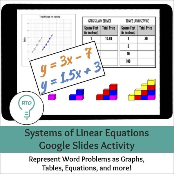 Systems of Linear Equations Word Problem Activities (Print & Digital)