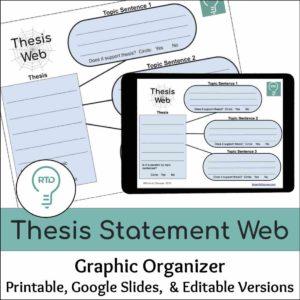 Thesis Statement Graphic Organizer