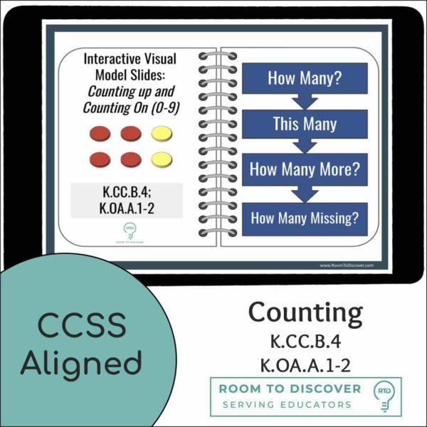 Counting 0 to 9 Activities | Interactive Digital Visual Models-4