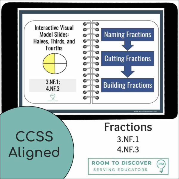 Fraction Foundations Visual Models and Digital Manipulatives | Interactive Google Slides-3
