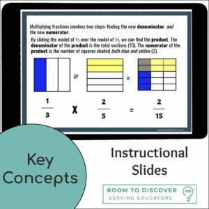 Multiplying Fractions with Area Models Activities | Interactive Google Slides and Complete Lesson Plan