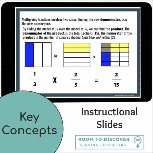 Multiplying Fractions with Area Models Activities | Interactive Google Slides-3