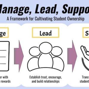 Classroom Management Workshop: A Social-Emotional Approach to Managing Behavior